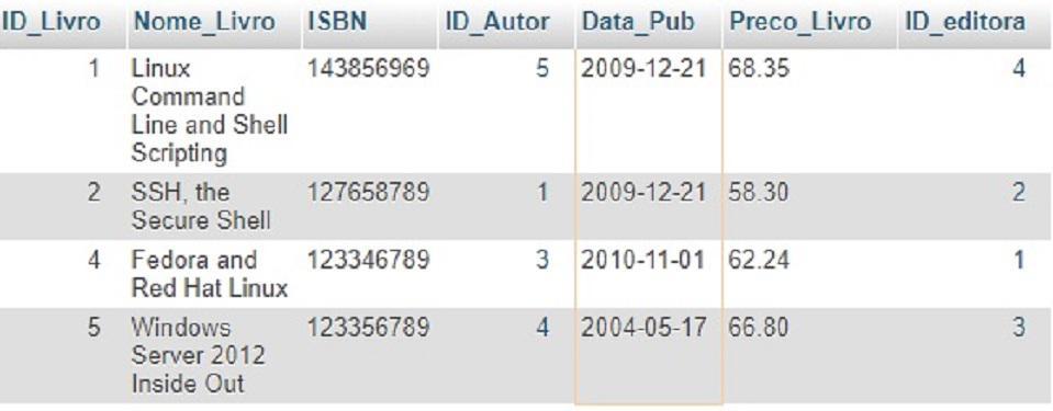 MySQL - BETWEEN - Seleção de intervalos em consultas